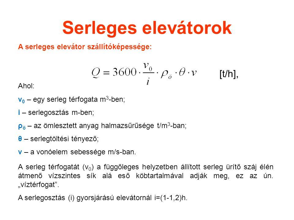 Serleges elevátorok [t/h], A serleges elevátor szállítóképessége: